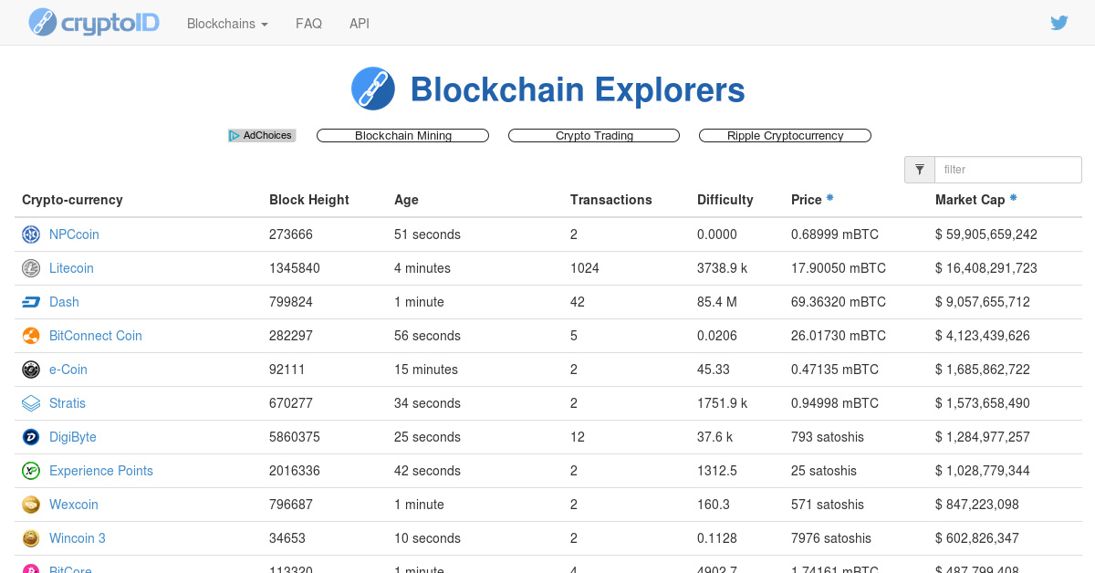 CryptoID Blockchain Explorer