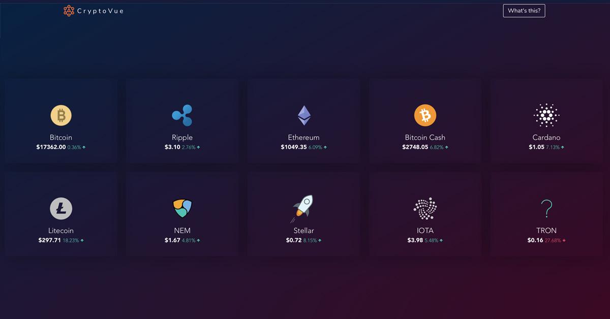 CryptVue