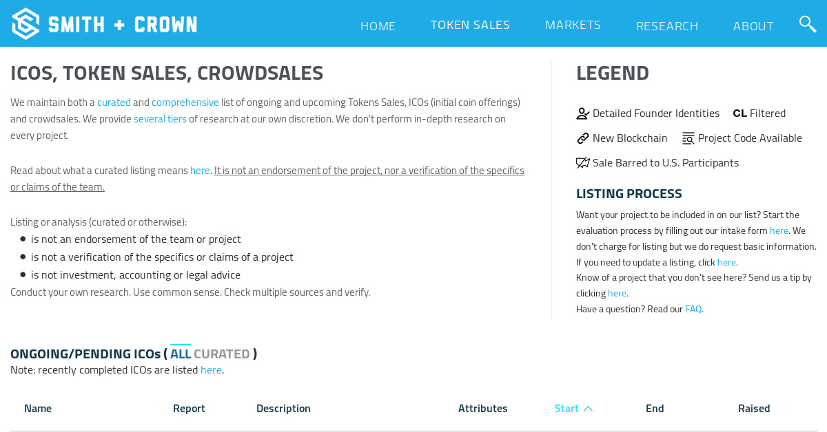 Smith and Crown ICOs, Token Sales and Crowdsales